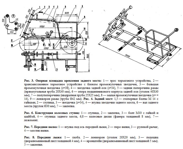 Схема самодельного квадроцикла