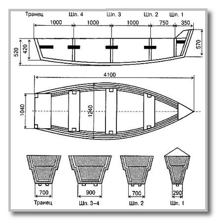 Самодельная рыбацкая лодка