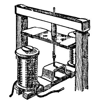 Простейший генератор переменного тока