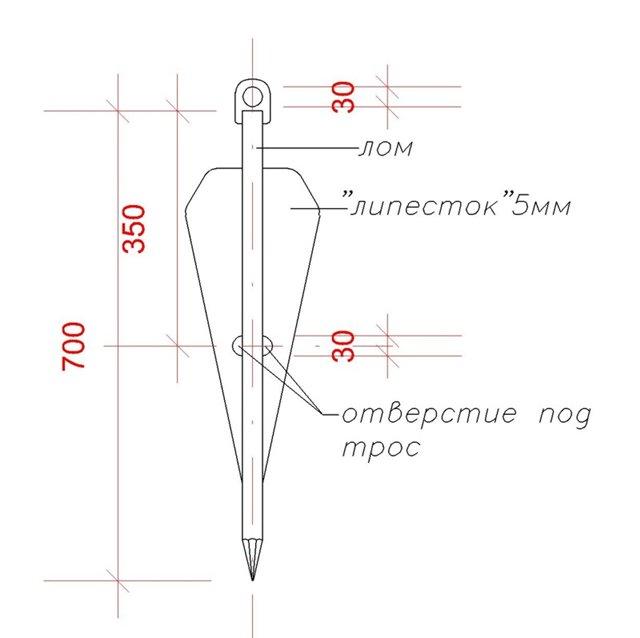 Схема якоря для лебедки