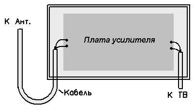 Схема работы усилителя