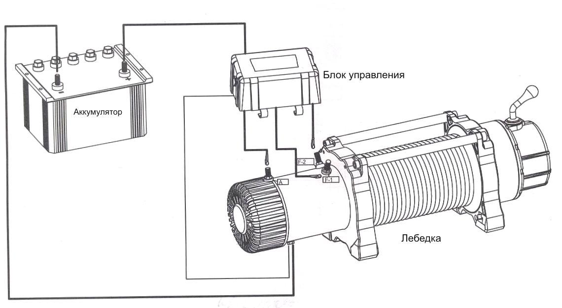 Схема электролебедки