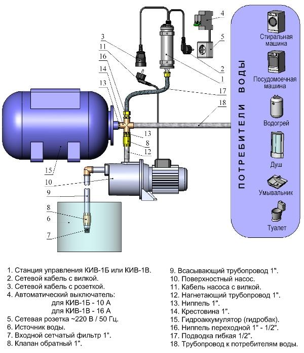 Схема подключения насоса для воды