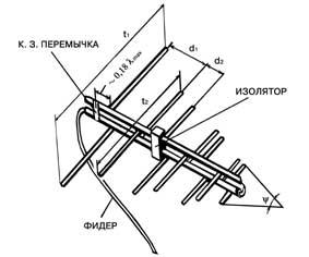 Логопериодическая антенна для своими руками