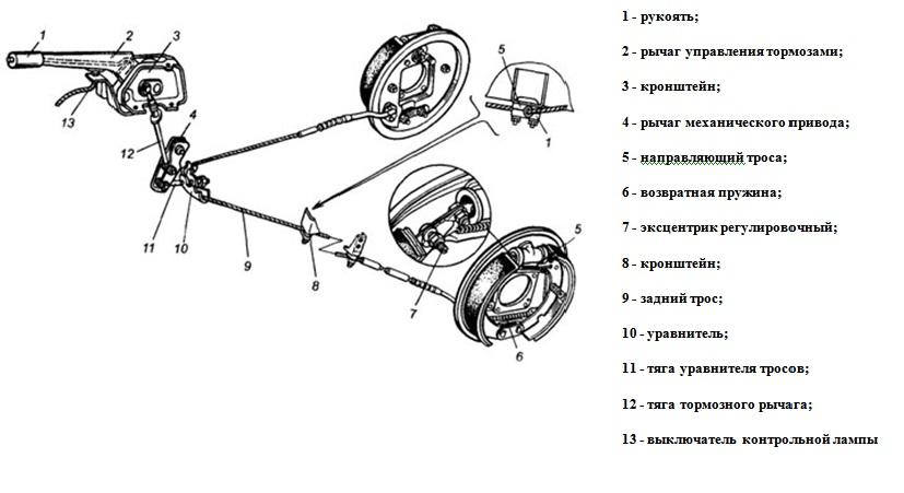 Как сделать тормоза на прицеп к мотоблоку