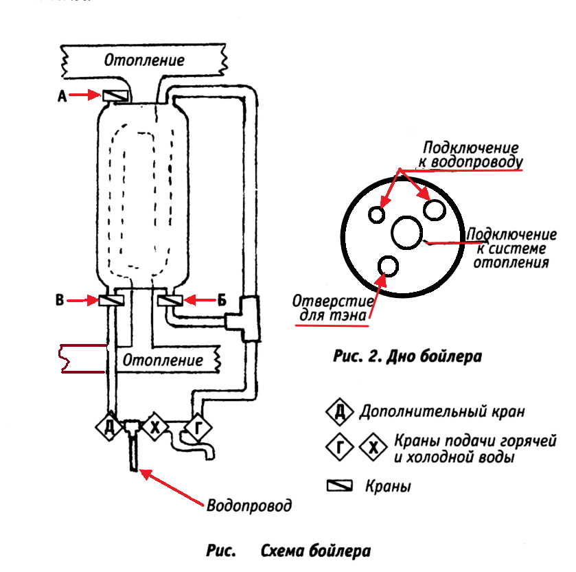 Самодельный проточный водонагреватель