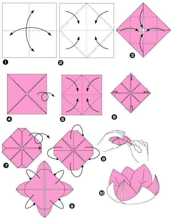 Как сделать лилию из бумаги: пошаговый мастер класс