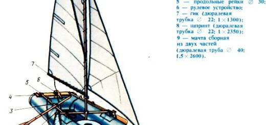Сделать парус для лодки своими руками 39