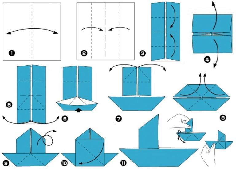 Как сделать бумажный кораблик поэтапно